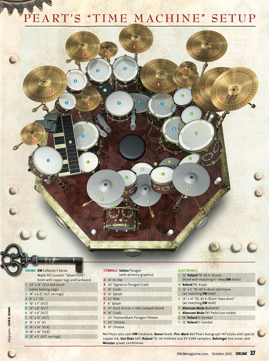Neil Peart Clockwork Angels Drums
