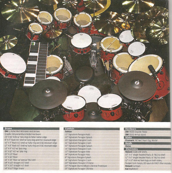 Neil Peart Snakes Arrows Drums